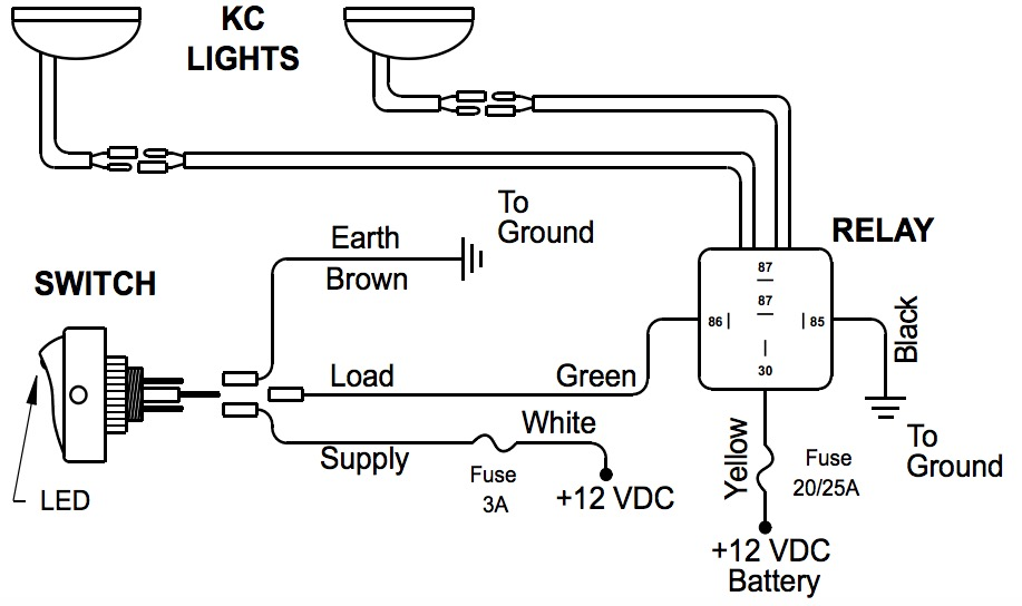 wiring diagram for spotlights on hilux onstar how to install kc hilites lights your 87-18 jeep wrangler yj, tj, jk & jl | extremeterrain