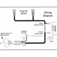 Kc Fog Light Wiring Diagram Stihl Ms 260 Pro Parts Harness Great Installation Of How To Install Hilites Flex Led Quad Combo Beam Sys 40w Pair Rh Extremeterrain Com Bar Relay
