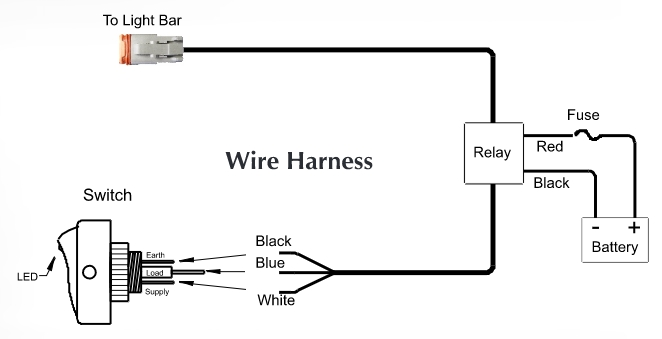 wiring diagram for off road lights jeep generac 100 amp automatic transfer switch how to install kc hilites led light bar, 10 in. w/ harness combo on your 87-18 wrangler yj ...