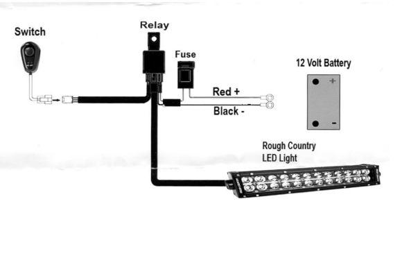 How to Install Rough Country 30 in. Chrome Series LED