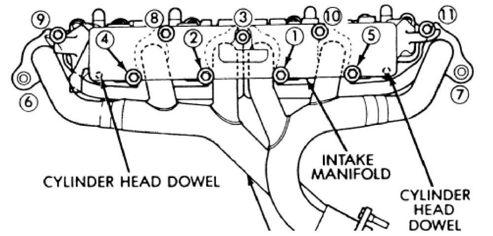 medium resolution of enjoy your new exhaust manifold