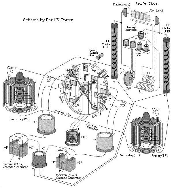 Yj-1898 схема электрическая » Схемы систем