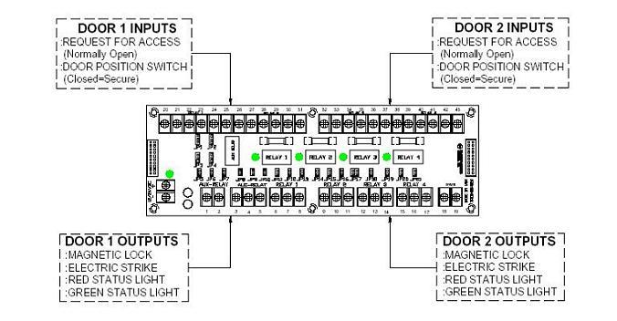 110 Schematic Wiring Dortronics Plc Man Trap Interlock 2 Door System