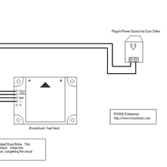 Power Door Lock Wiring Diagram Meyer Snow Plow Lights Knock Knocklock To Unlock Typical Electric Strike Installation As Can Be Used For Access Control Or An Escape Room Example