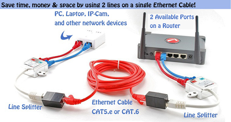 CAT 5 10 100 RJ45 Network Line Splitter Adapter Cable 504195