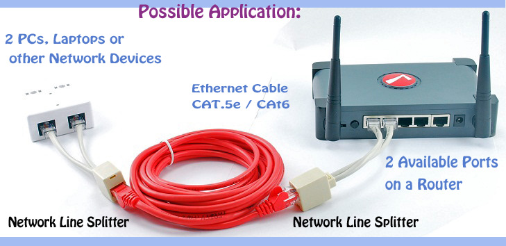 6 Inches CAT.5 10/100 RJ45 1-Female/2-Male Network Line