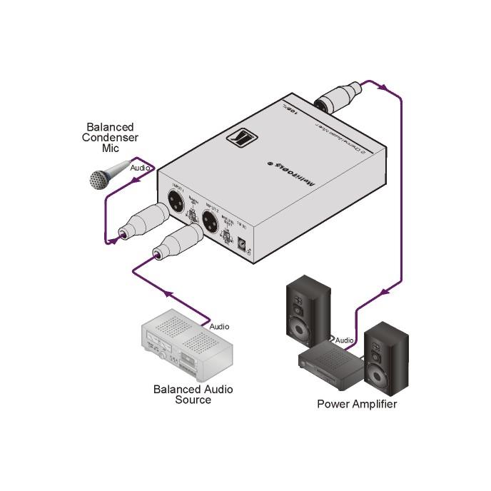 Diagram Audio Mixer Images