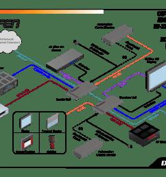 use diagram [ 1362 x 828 Pixel ]