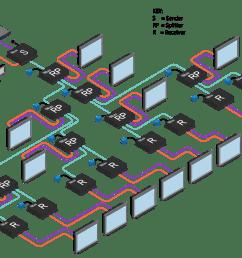 cat 5 wiring diagram for poe camera gtb hd dcrp blk gefen [ 1224 x 792 Pixel ]