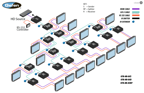 small resolution of cat 5 wiring diagram for poe camera gtb hd dcrp blk gefen