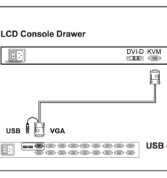 rf117hdm vga to kvm diagram [ 1284 x 640 Pixel ]