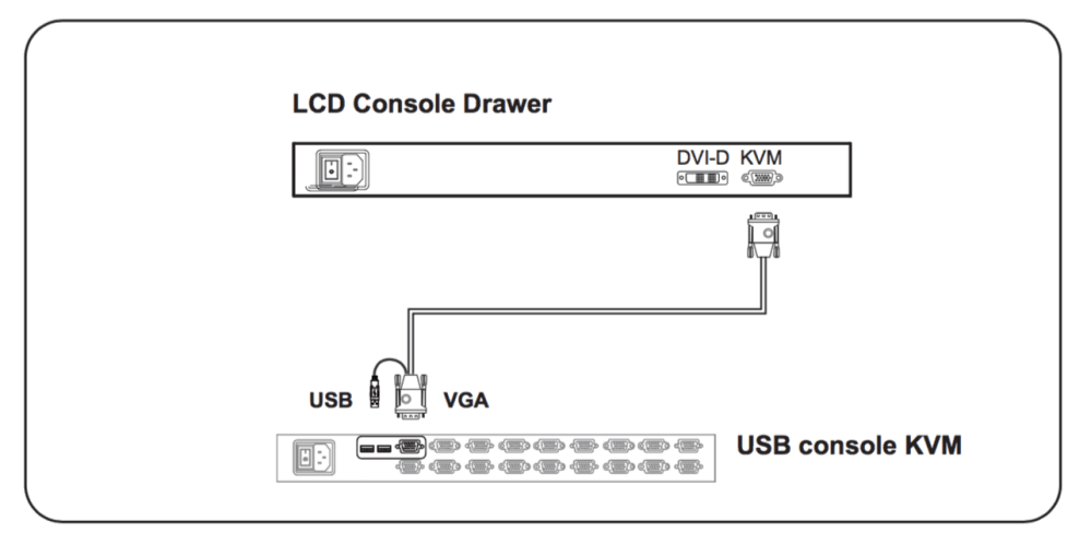 medium resolution of  rf117hdm vga to kvm diagram