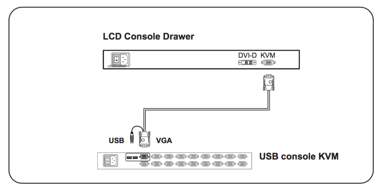 hight resolution of  rf117hdm vga to kvm diagram
