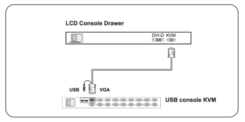 small resolution of  rf117hdm vga to kvm diagram