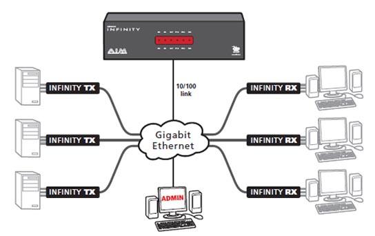 cat5 rj45 connection diagram