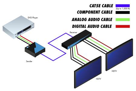 uverse house wiring diagram goodman heat pump control cat 5 – readingrat.net