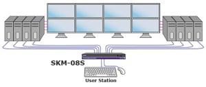 SKM08S  SmartAVI 8Port Keyboard Mouse Switch with USB 2