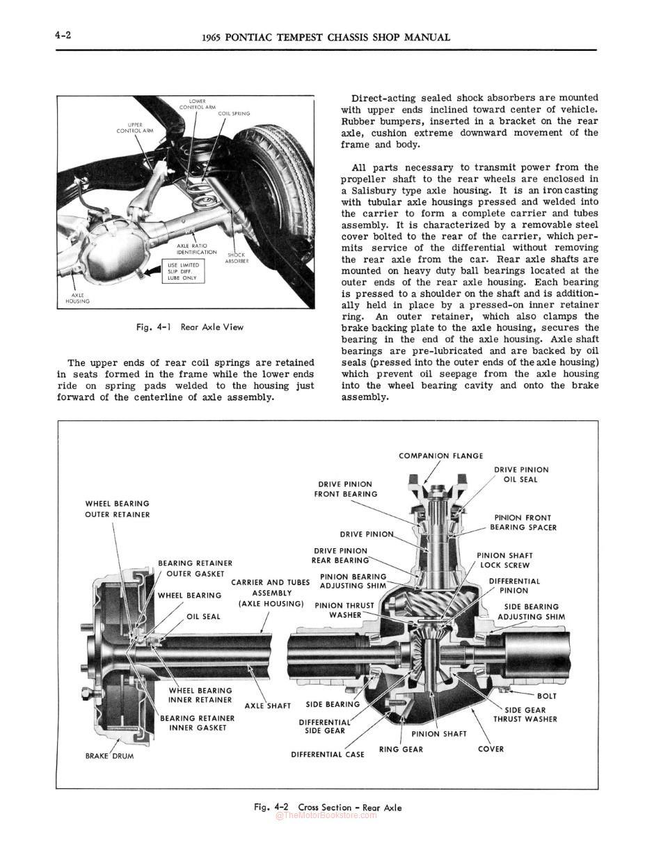 [Service Manual 1965 Pontiac Tempest Front Spring Removal