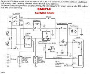 1995 Toyota T100 OEM Repair Manual  RM414U