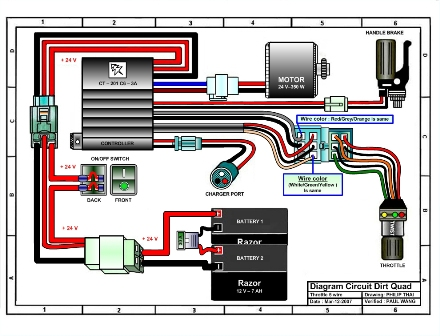 Gy6 Wiring Diagram Gy Ignition Coil Wiring Gy Image Wiring Diagram