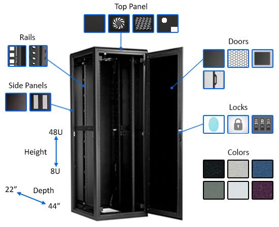 custom server racks