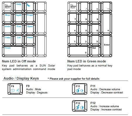 Best Kvm Switch Sliding Key Switch wiring diagram ~ ODICIS.ORG
