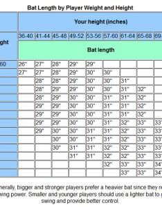 Softball size chart youth glove sizing also timiznceptzmusic rh