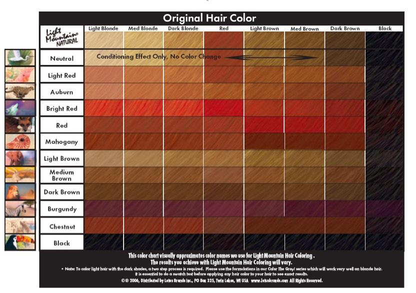 Light Mountain Henna Color The Gray Mahogany 7 Oz VitaGlo