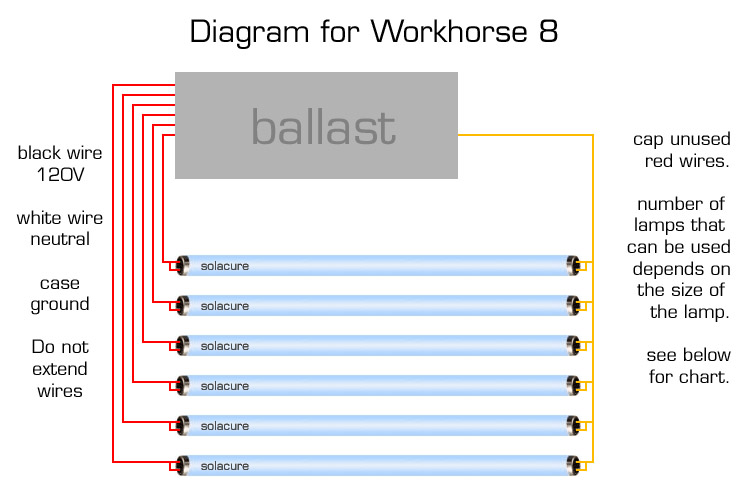 wiring diagram wh8?resize=665%2C443&ssl=1 workhorse 5 wiring diagram wiring diagram  at gsmportal.co
