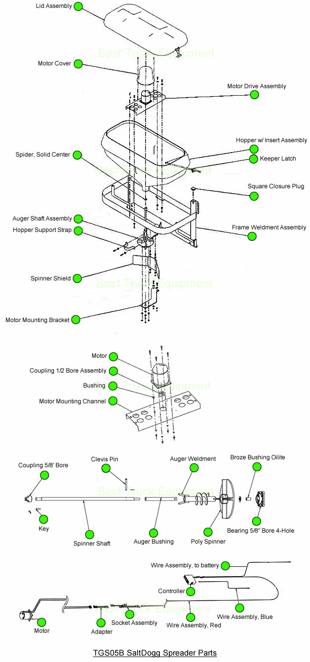 medium resolution of salt truck diagram wiring diagram salt truck diagram
