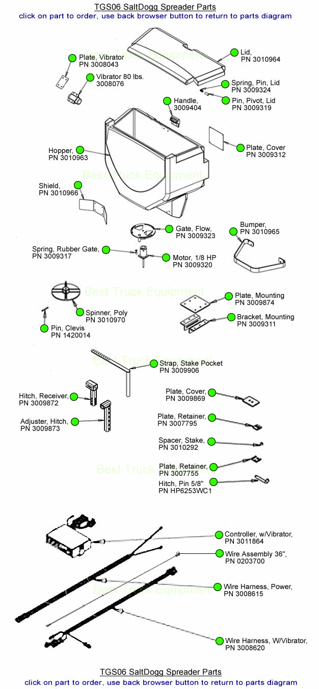 medium resolution of buyers saltdogg tgs06 buyers salt spreader parts diagram salt truck diagram