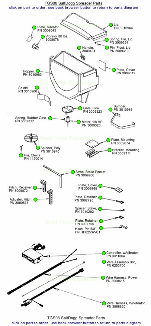 small resolution of buyers saltdogg tgs06 buyers salt spreader parts diagram salt truck diagram