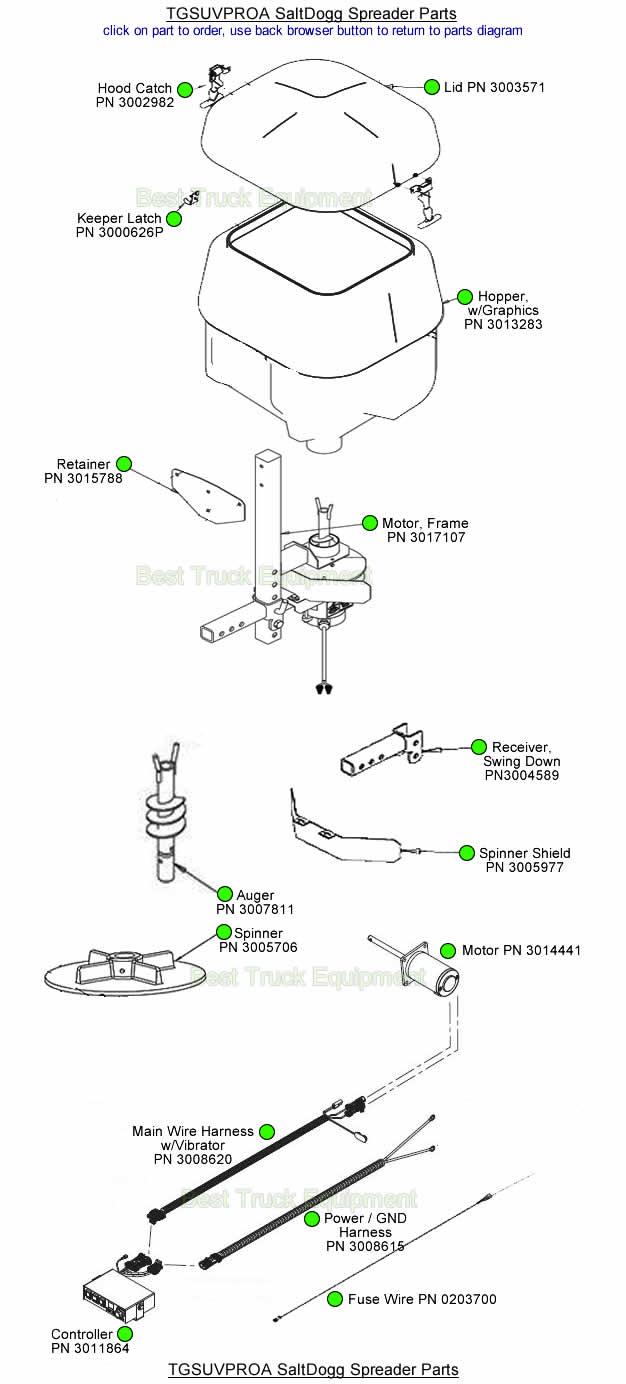 medium resolution of tgsuvpro a saltdogg salt spreader parts by diagram