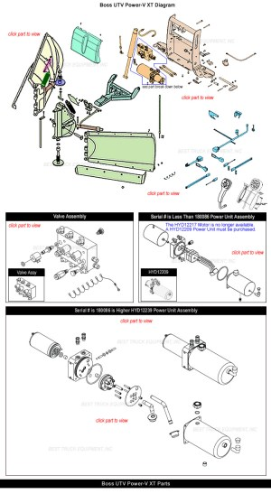 Boss UTV Power V Snow Plow Parts  Part LookUp Diagram  Replacement Parts
