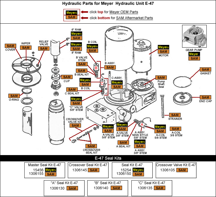 western snow plow solenoid wiring diagram the parachute flower meyer e-47 hydraulic pump parts - buy by