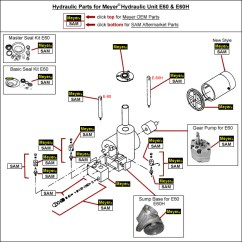 Meyer Snow Plow Wiring Diagram E60 12v Winch Motor E60h Hydraulic Pump Parts - Buy By