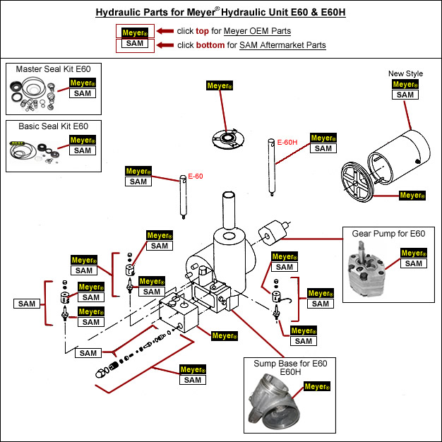 meyer home plow wiring diagram 1989 ford f150 starter solenoid e60 e60h hydraulic pump parts - buy by