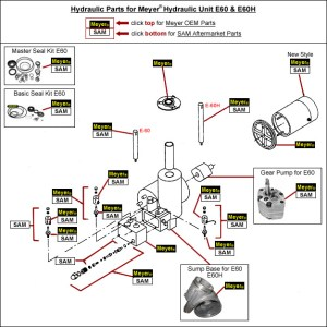 Meyer E60 E60H Hydraulic Pump Parts Diagram  Buy Parts by Diagram