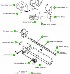 buyers saltdogg shpe2000 buyers salt spreader parts by part look up salt truck diagram [ 626 x 1848 Pixel ]