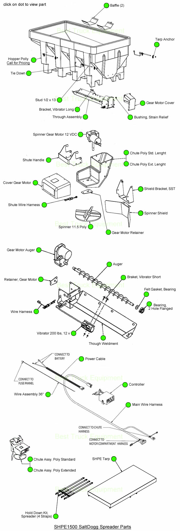 truck to trailer wiring diagram 7 pin socket uk saltdogg shpe2000 buyers salt spreader parts by part look up