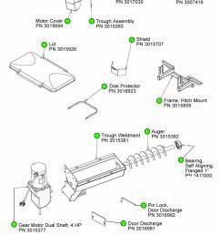 salt truck diagram simple wiring diagramssaltdogg tgs07 parts diagram buyers salt spreaders bond ionic bond and [ 626 x 1556 Pixel ]