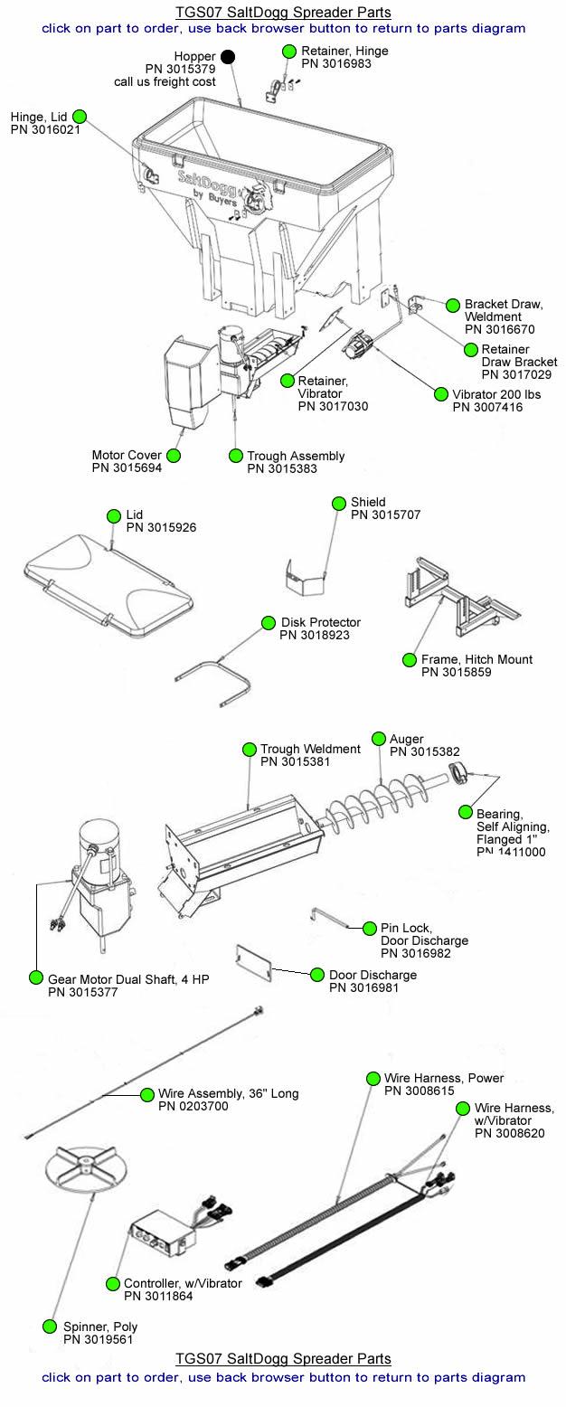 medium resolution of salt truck diagram simple wiring diagramssaltdogg tgs07 parts diagram buyers salt spreaders bond ionic bond and