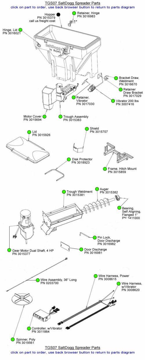 small resolution of salt truck diagram simple wiring diagramssaltdogg tgs07 parts diagram buyers salt spreaders bond ionic bond and