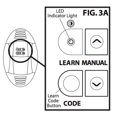 Garage Door Opener Remote Diagram Garage Door Security