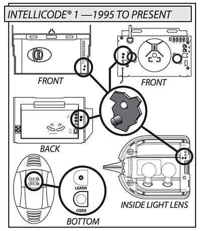 Craftsman Remote Garage Door Opener Diagram Craftsman Fuel