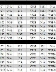 Walker sizing chart  also kaye choose rh qualitytoys