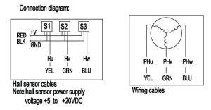NEMA 23 BLDC Motor BLDC23F Series