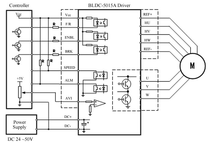 Brushless DC Motor Driver BD5015A