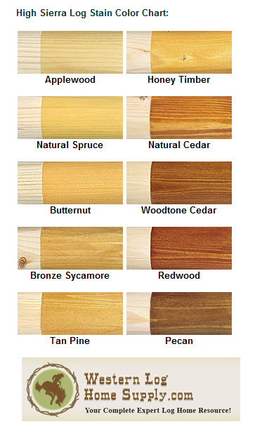 Benjamin moore wood stain color chart for Benjamin moore exterior paint color chart
