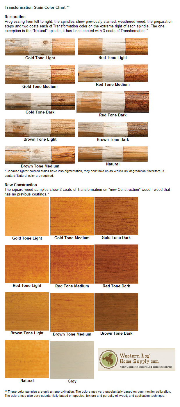 Fireplace Sealant Log Chinking And Caulking Color Charts - Chinking And Log
